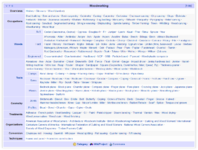 wikipedia-overview.png