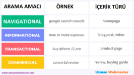search-intent-types-1.png